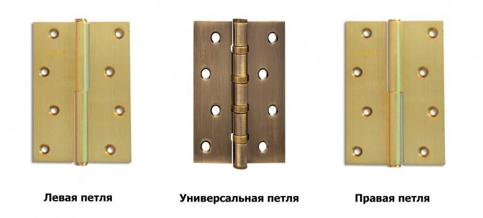 Петли скрытые для межкомнатных дверей