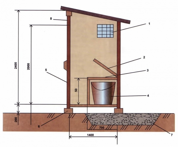 Схема построек да дачном участке