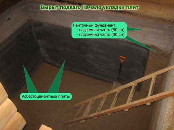 Как сделать подвал в готовом доме