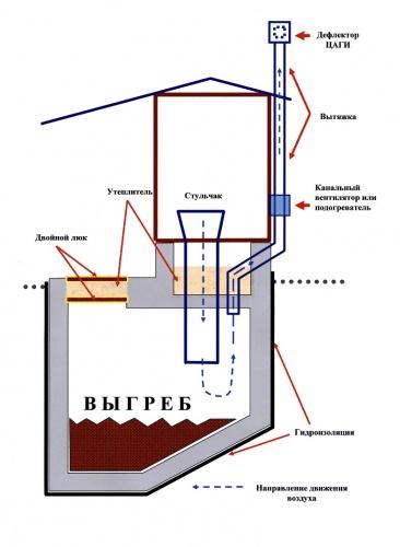 Дизайн кухни фото в схеме