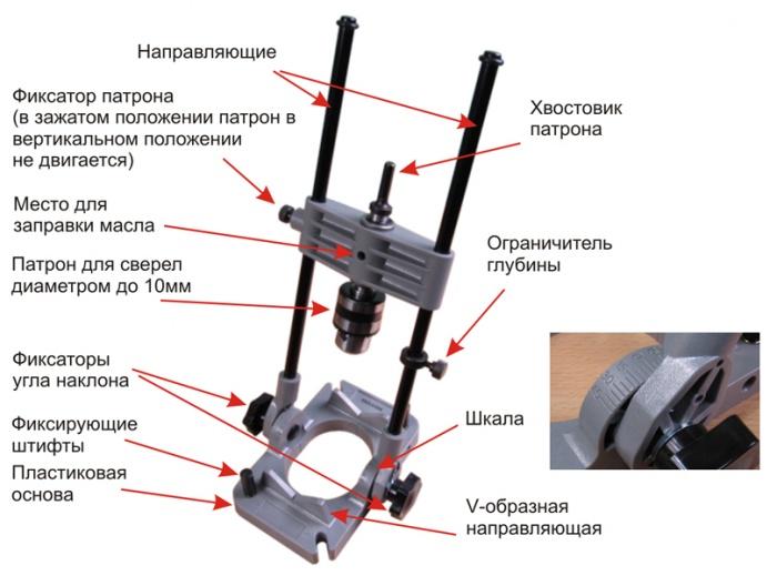 насадка на дрель для вертикального сверления