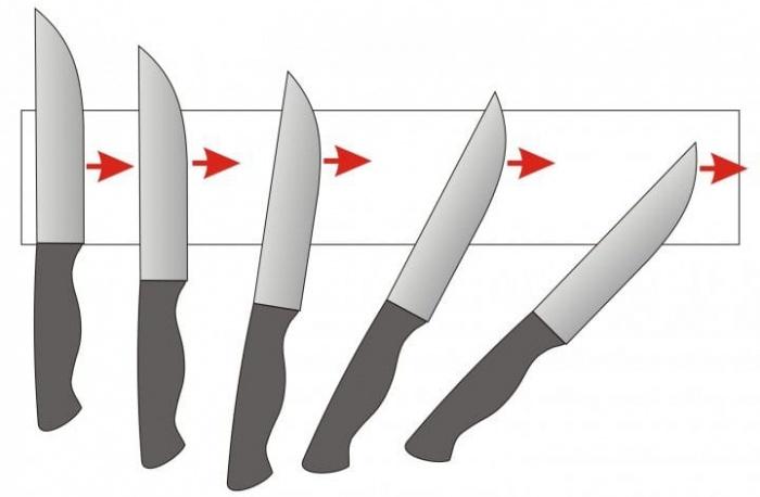 Заточные станки для ножей