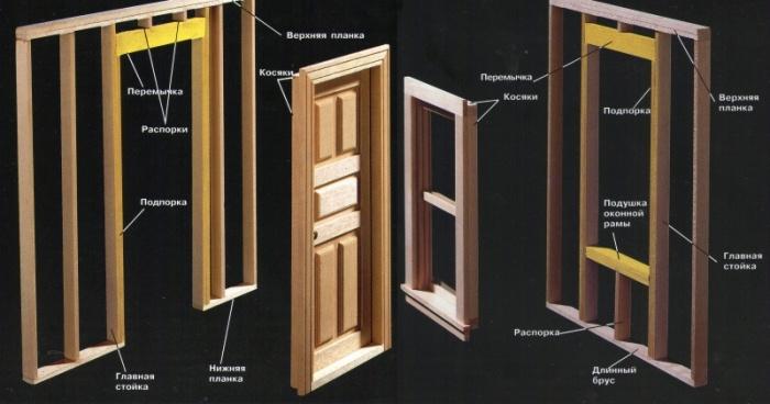 Отделка косяков межкомнатных дверей