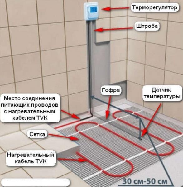 Схемы подсоединение терморегулятора к теплому полу 101