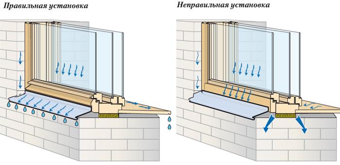 Как сделать сливы на окнах 137