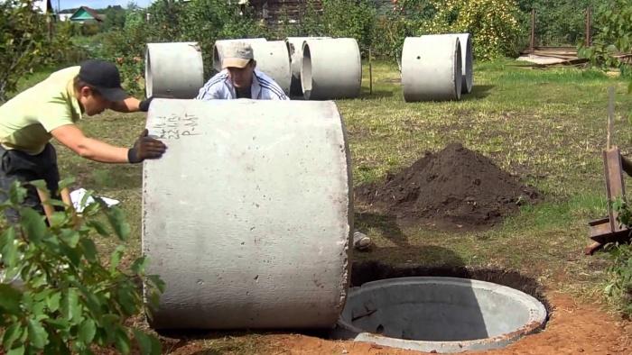 затраты на производство бетона и бетонных колец