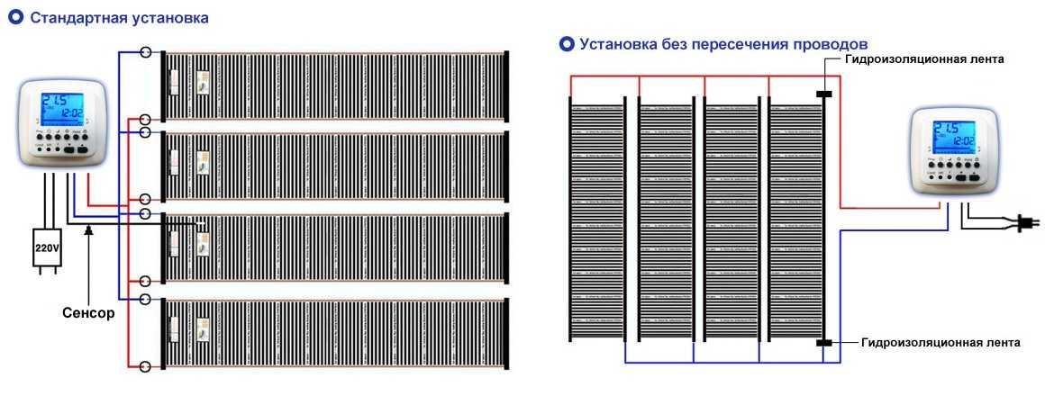 Схема подключения пленочного теплого пола к терморегулятору