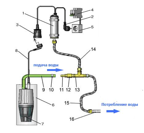 Схема подключения автоматики водяного насоса