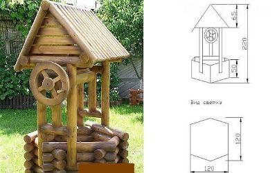 Как сделать своими руками деревянный домик для колодца