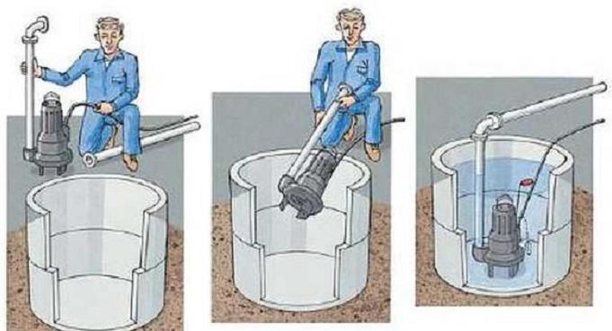 Картинки по запросу купить фекальный насос канализационный