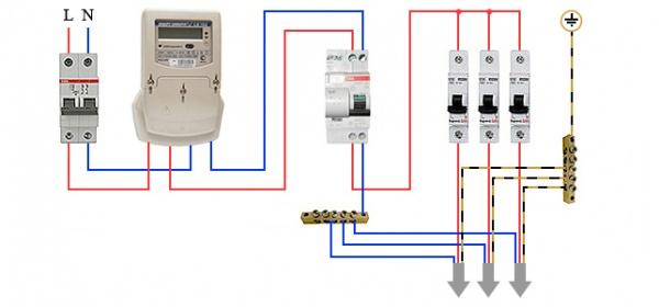 Об электрическом счетчике УЗО и автоматах защиты на