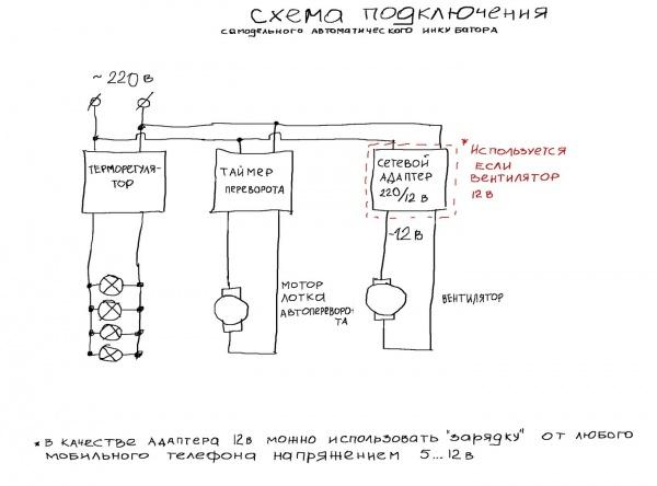 Как сделать переворот яиц в инкубаторе своими руками 2