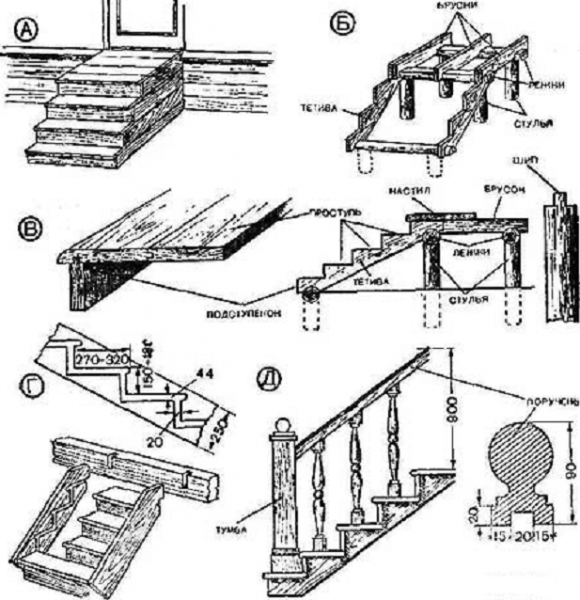 Как изготовить кровать из дерева своими руками 73