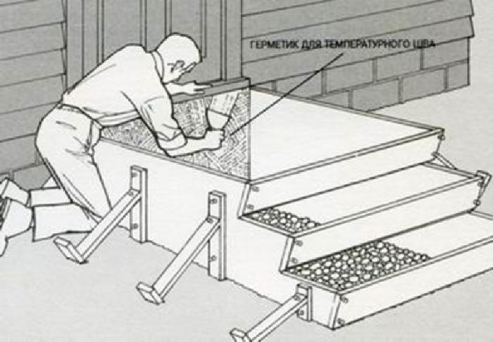 Как сделать ступеньки к крыльцу  из бетона