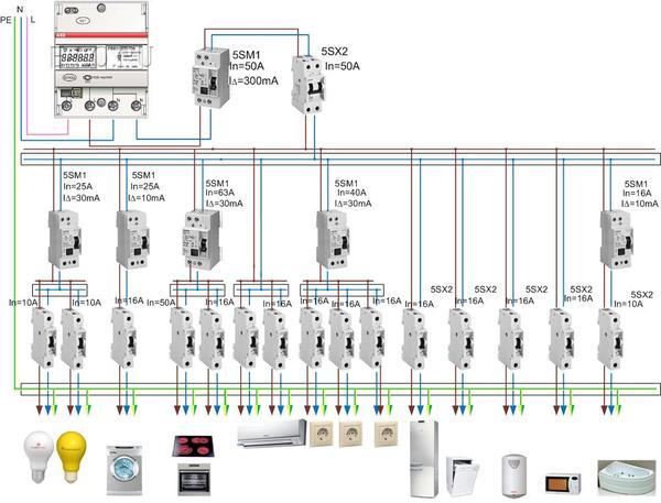 Электроразводка в квартире
