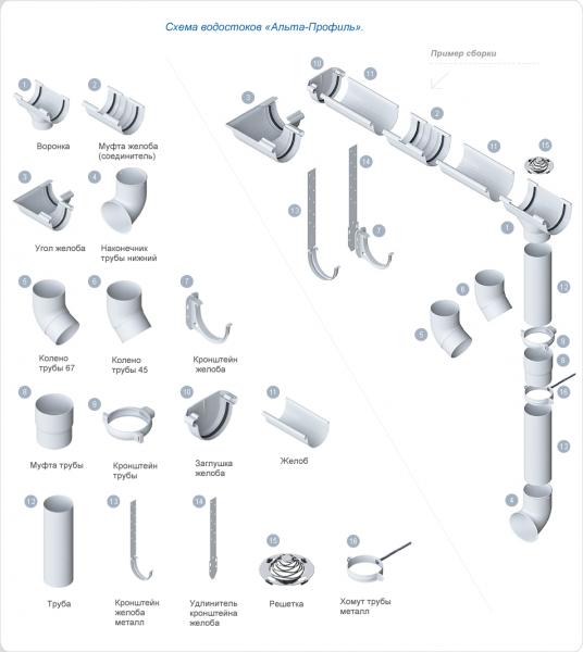 Монтаж водосточной системы своими руками фото 989