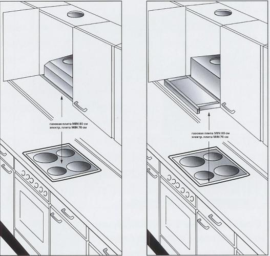 Ремонт плиты hotpoint-ariston