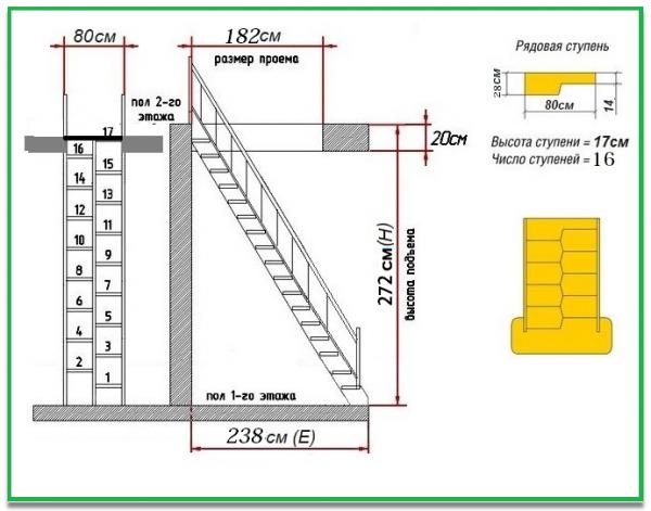 Как рассчитать лестницу из бетона на второй этаж