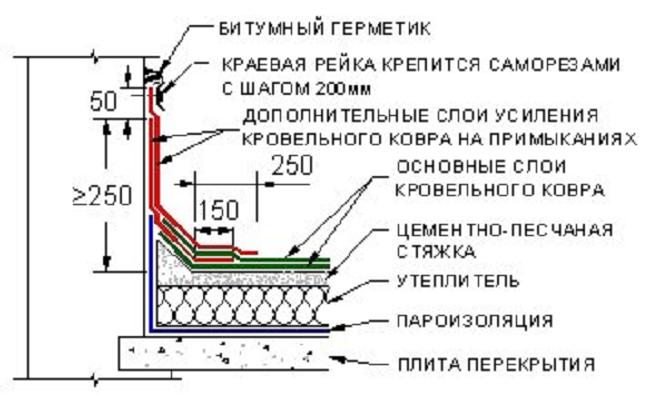 Теплоизоляция с-18