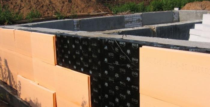 Фундамента дренажные системы гидроизоляция