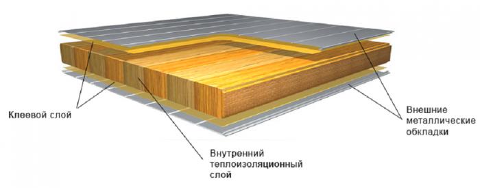 Утепление внешней стены панельного дома цены
