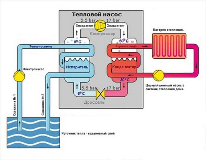 Бытовой пластинчатый теплообменник вода вода кожухотрубный теплообменник пар-вода 60 квт стоимость