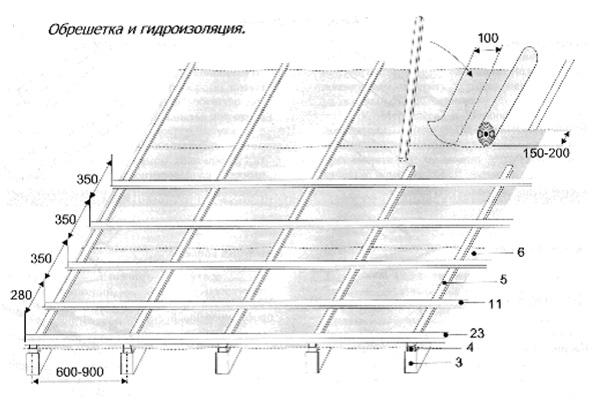 Теплоизоляция цилиндры базальтовая