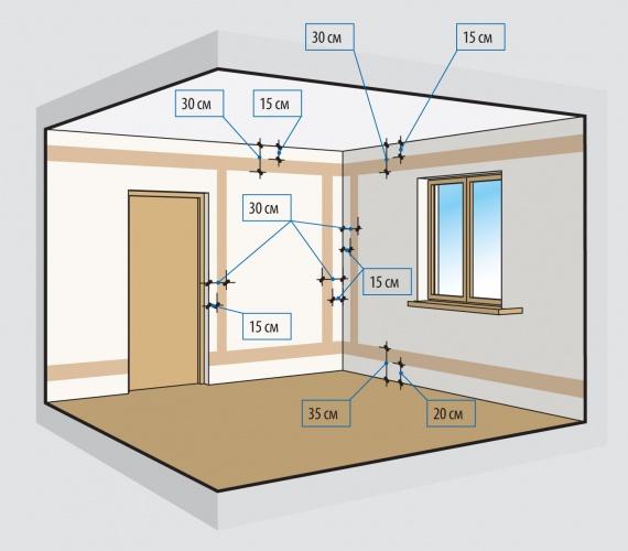 Схема электропроводка в доме своими руками пошаговая