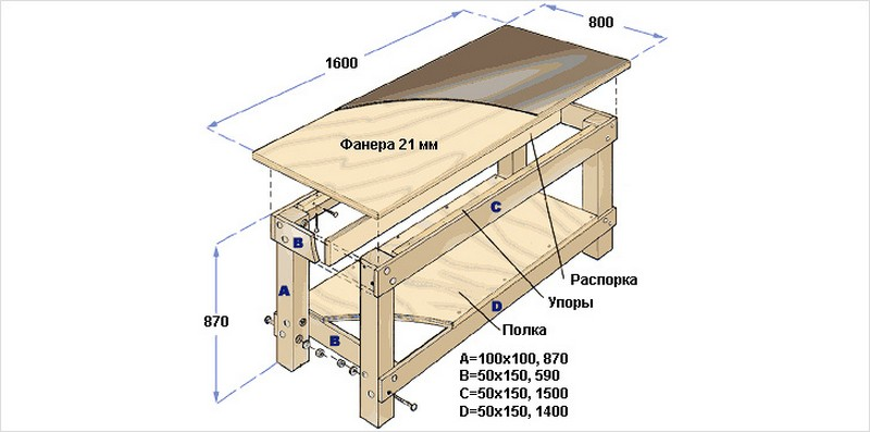 Деревянный верстак слесарный своими руками чертежи