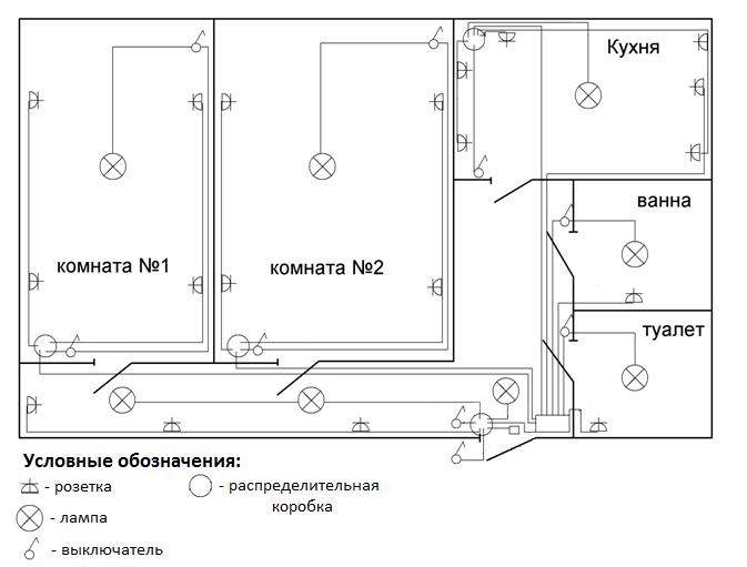Электрическая схема трехкомнатной квартиры панельного дома