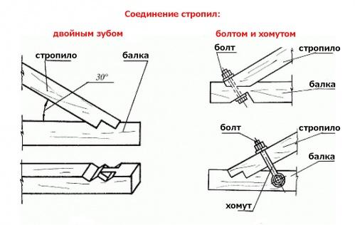 Крепеж для стропильной системы