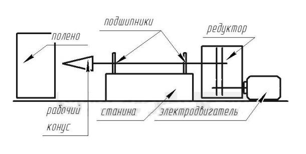 Как сделать самый простой двигатель фото 252