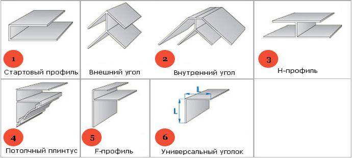 Потолочные панели пвх монтаж своими руками