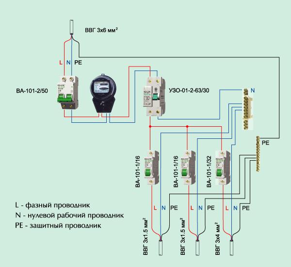 Подключение к электричеству после пожара документы для подключения электричества в Садовая-Спасская улица