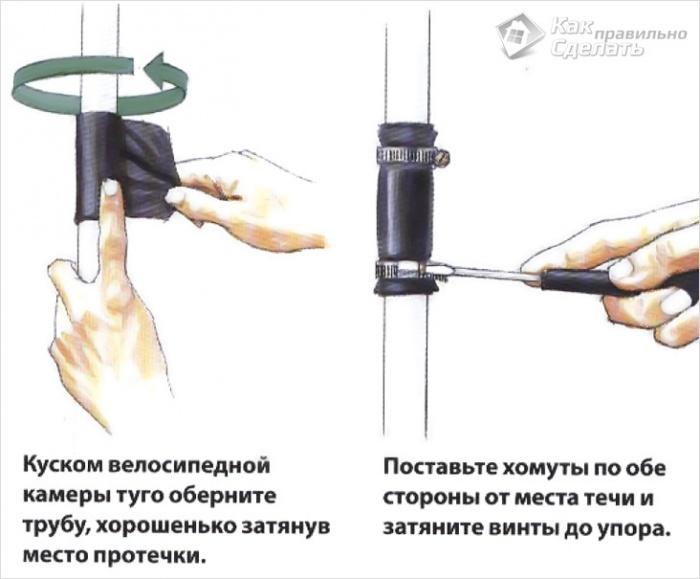 Что делать если потекла батарея