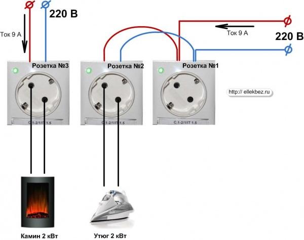 Схемы подключения розеток шлейфом