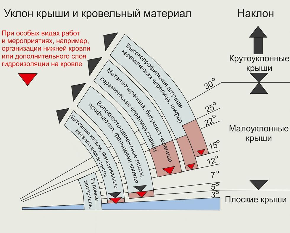 Поводковый (snell) рыболовный узел для крючков