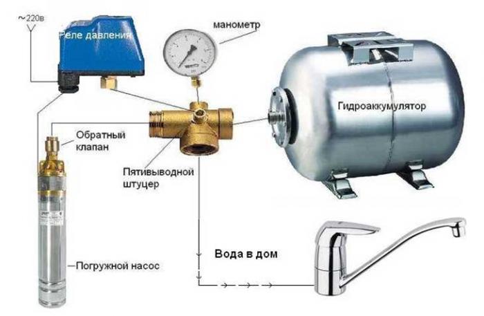 Автоматика для воды своими руками
