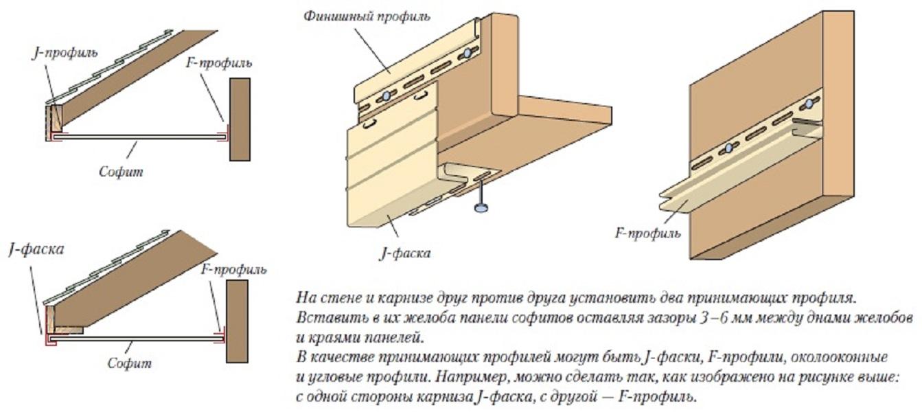 Монтаж сайдинга софит своими руками 44