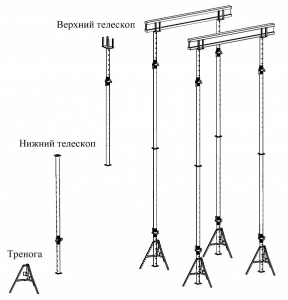 Стойка опорная телескопическая стандартная размер