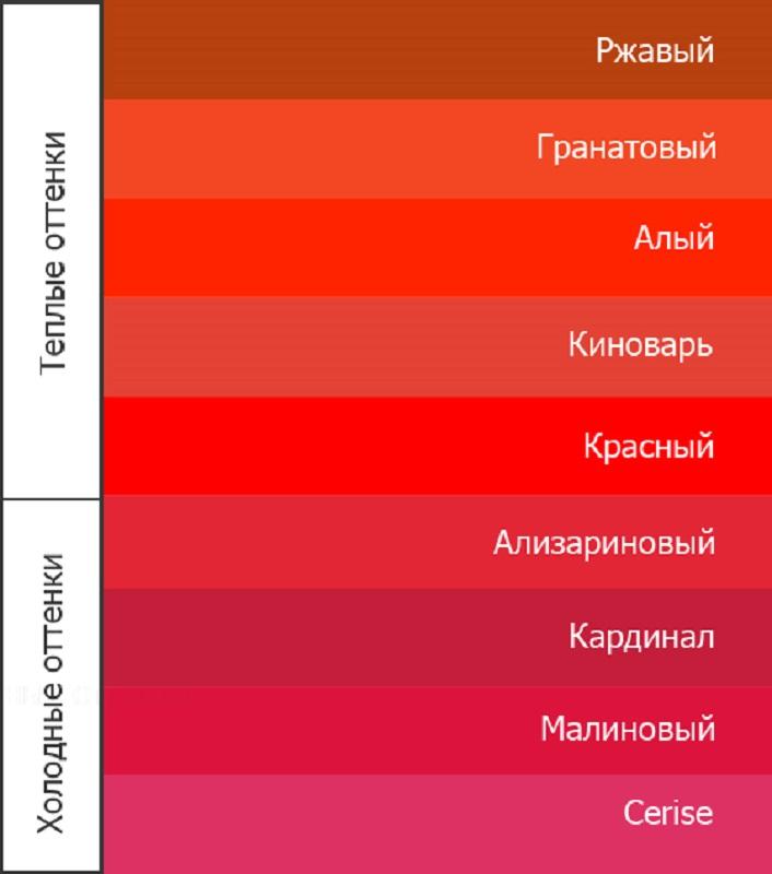 Таблица смешивания цветов 65