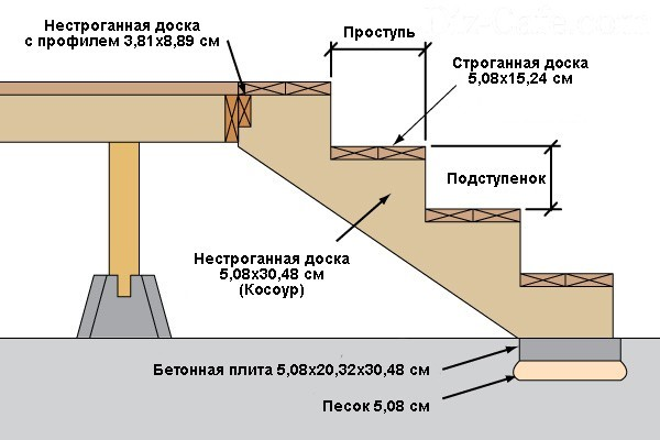Игрушки Белоники. Шнур, Матильда Шнурова, и пр
