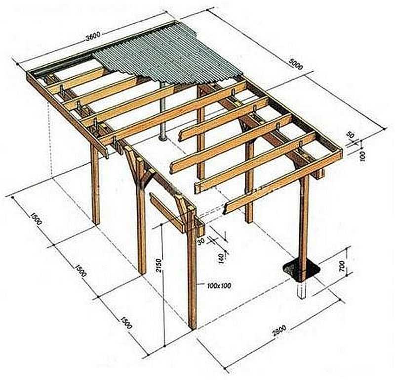 Односкатная крыша своими руками чертежи