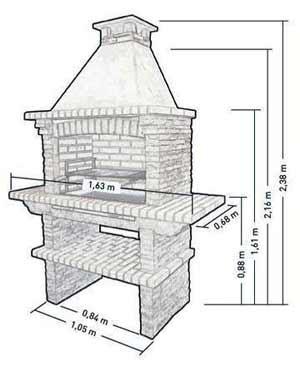 Как построить мангал барбекю из кирпича своими руками