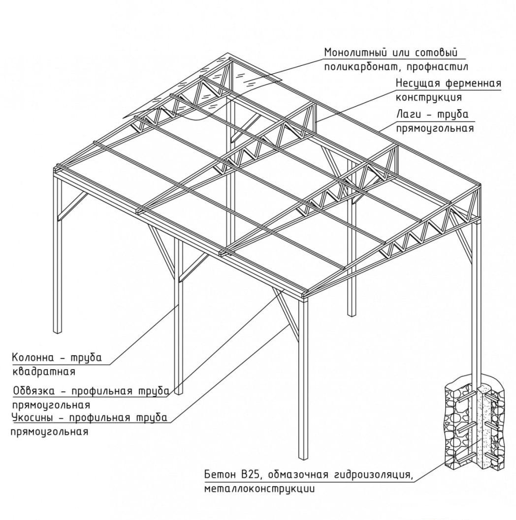 Односкатная крыша для беседки своими руками чертежи фото 185
