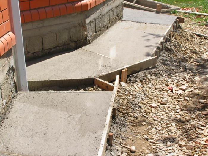 Как сделать бетон своими руками для отмостки 97