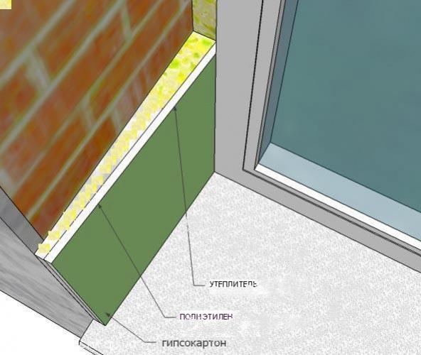 Утепление пластиковых окон на зиму снаружи и внутри своими руками Как утеплить откосы пластиковых окон с улицы