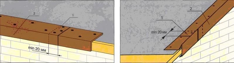Капельник на крышу своими руками 87