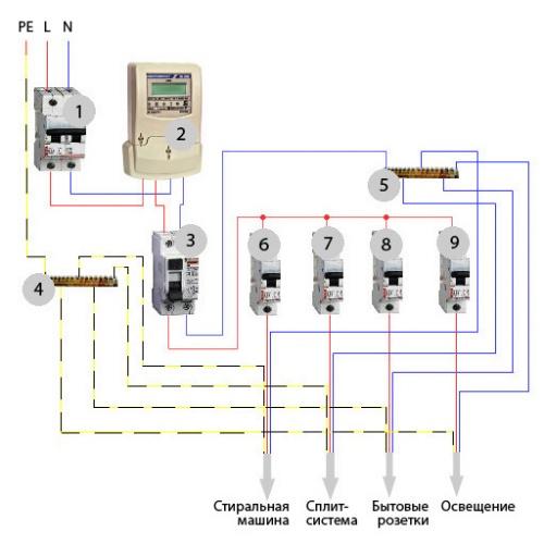 Электрика в бане схема фото 207
