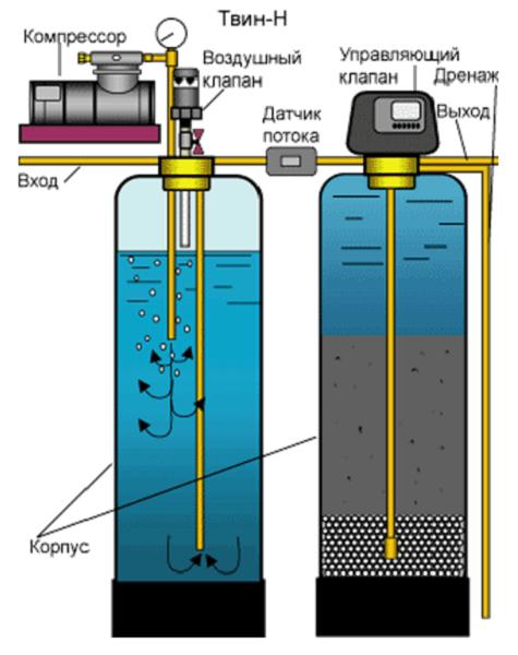 Схема карбюратора к 131-для двигателя 402